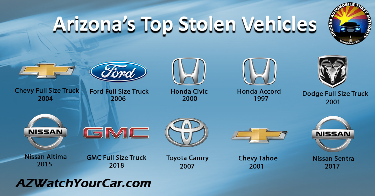 2020's Arizona's Top Stolen Vehicles