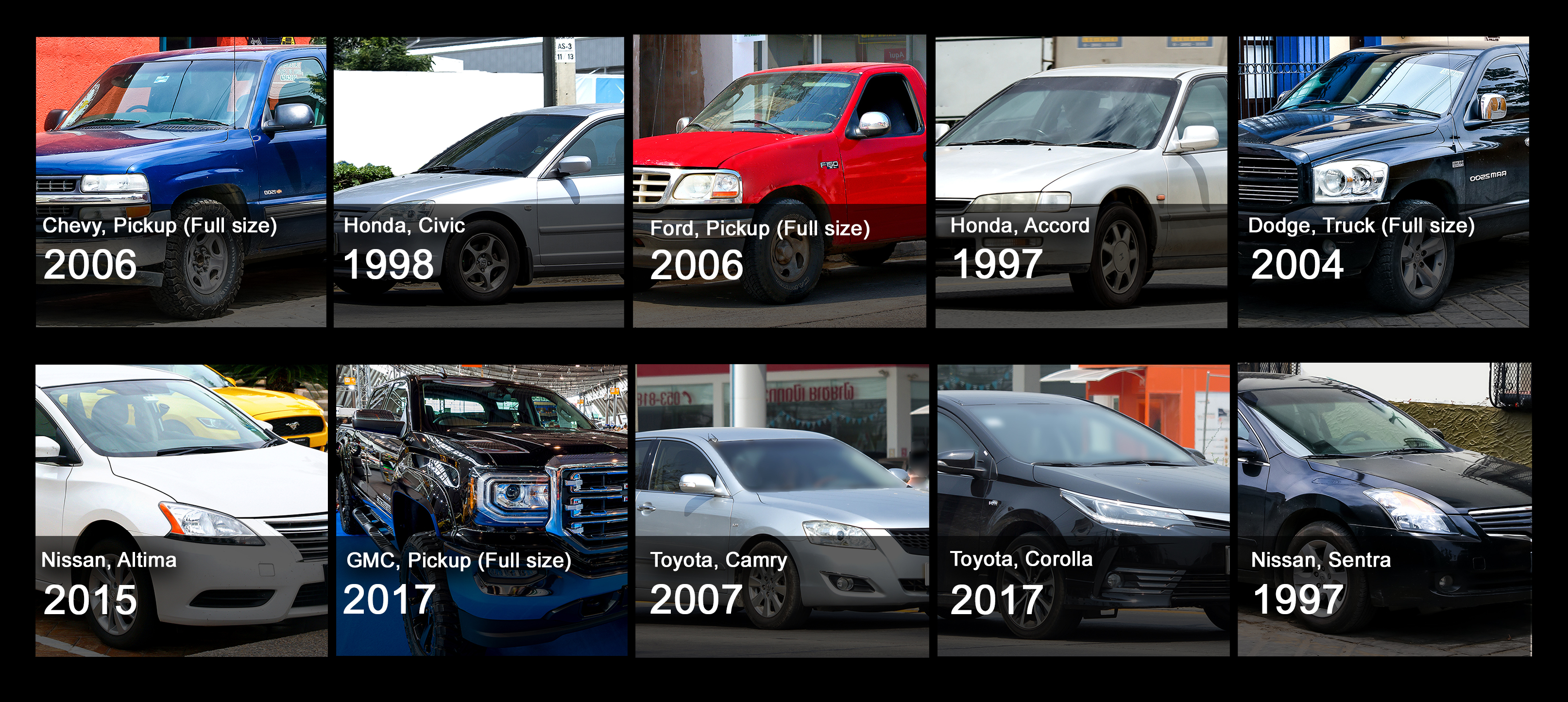 10 Most Stolen Vehicles in Arizona